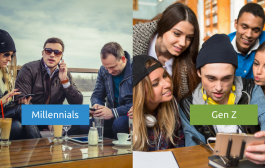 The Rise of Digital Disruption with Millennial and Gen Z Consumers