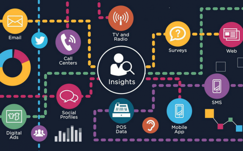 Unlocking Consumer Insights in a Disruptive World